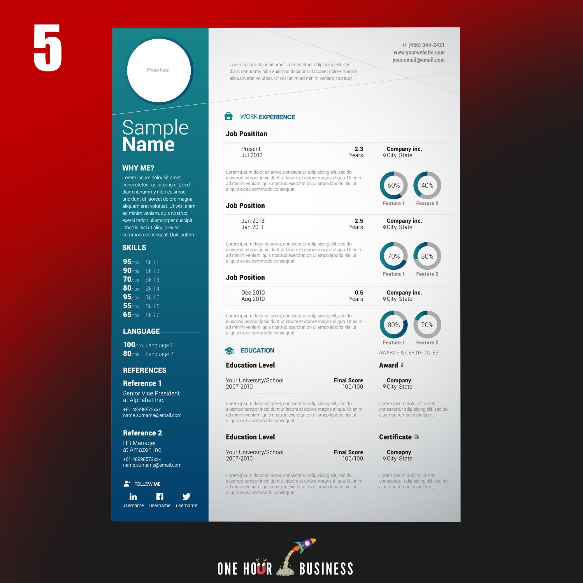 CV 5 OHB - CV intelligent